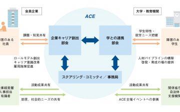 ACEの取り組み